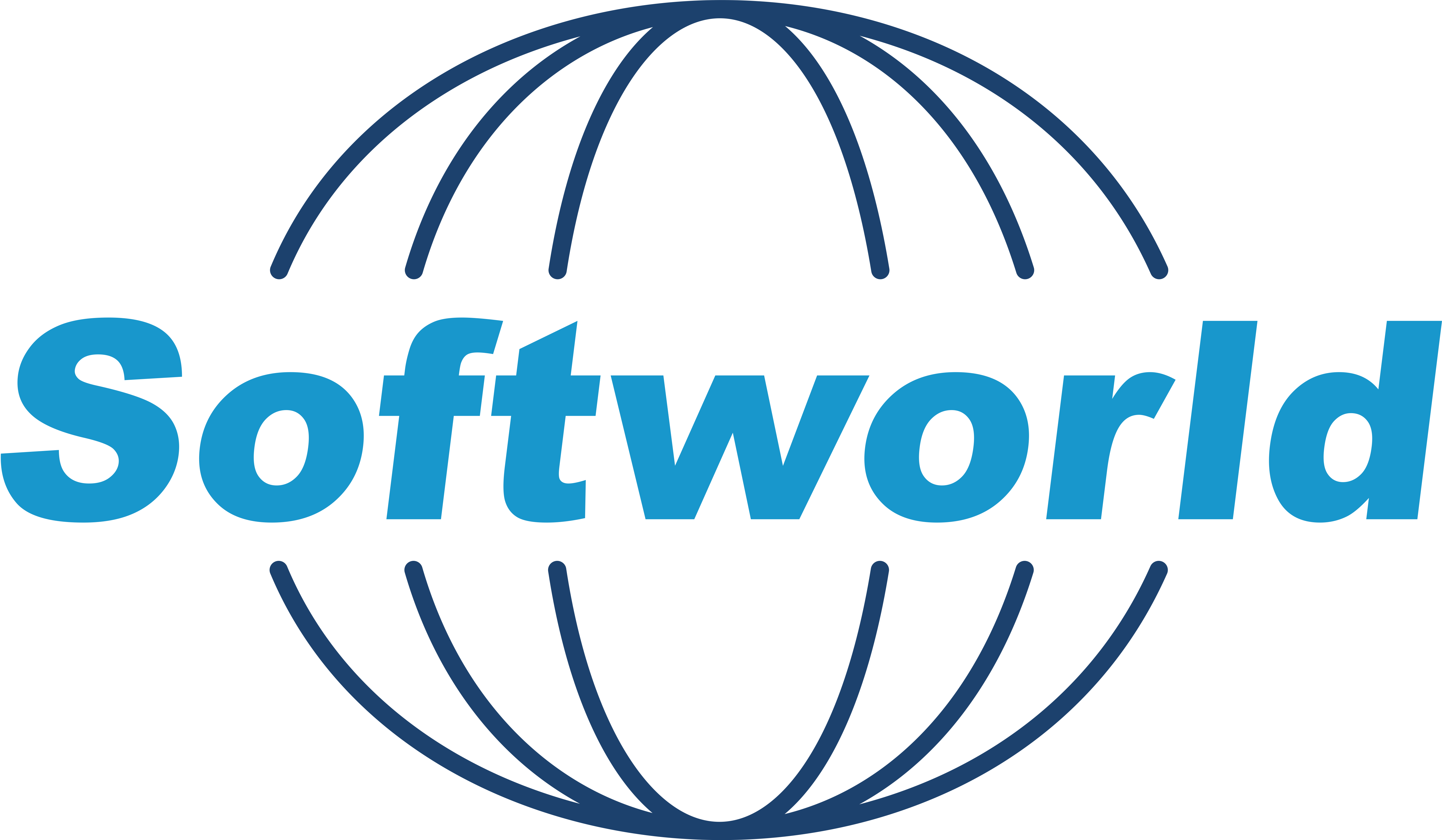 Softworld